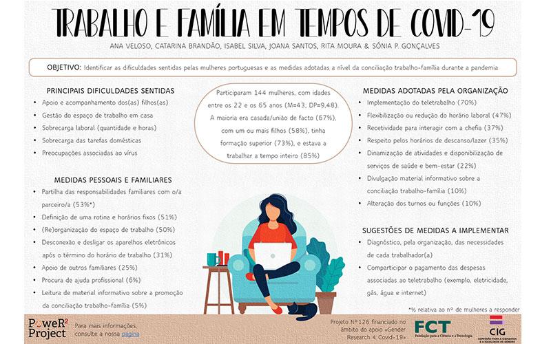 Estudo -Trabalho e família em tempos de Covid19