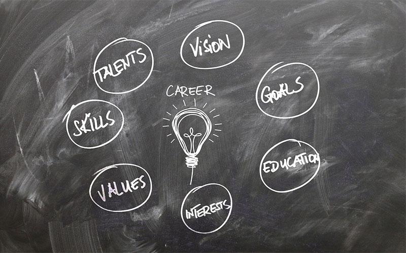 Período Sabático como Recurso Para o Desenvolvimento Pessoal e Profissional